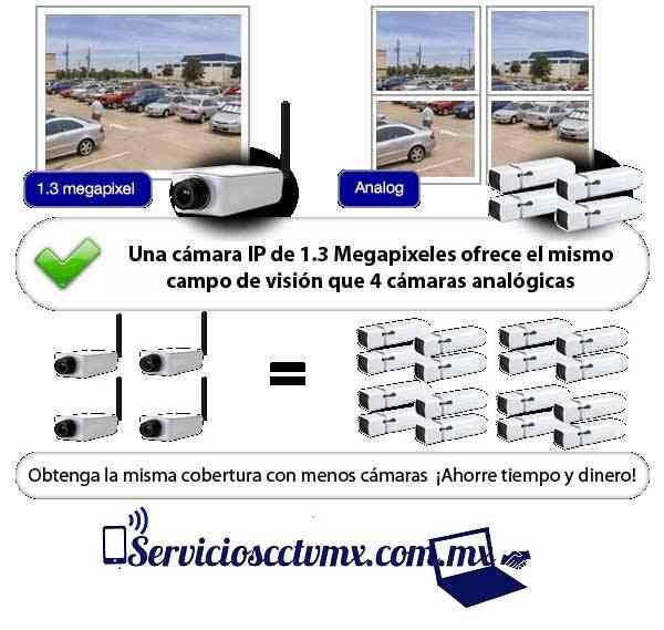 Camaras de cctv por Internet Camaras de Seguridad Controles de Asistencia