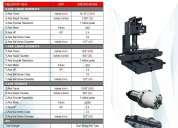 Feeler fvp-1000a, centros de maquinado vertical con mayor eficiencia y rentabilidad.
