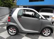 Smart fortwo coupé 2015 20000 kms
