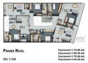 Venta excelente departamento col roma 1 recamara 1 dormitorios 63 m2