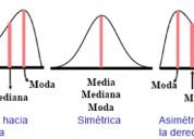 Tesis, investigaciones, análisis estadístico spss