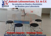 Mobiliario y accesorios para laboratorio escolar