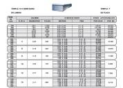 Láminas y placas de aluminio 5052, 3003, 1100 6061